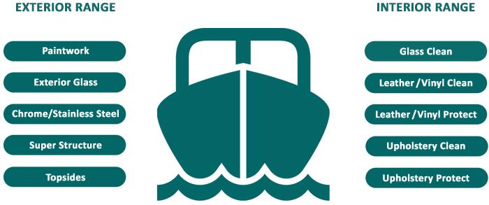 Marine Craft